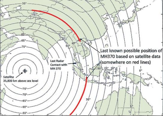 MH370_last_ping_corridors
