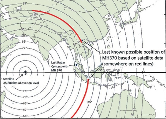 MH370_last_ping_with_equator