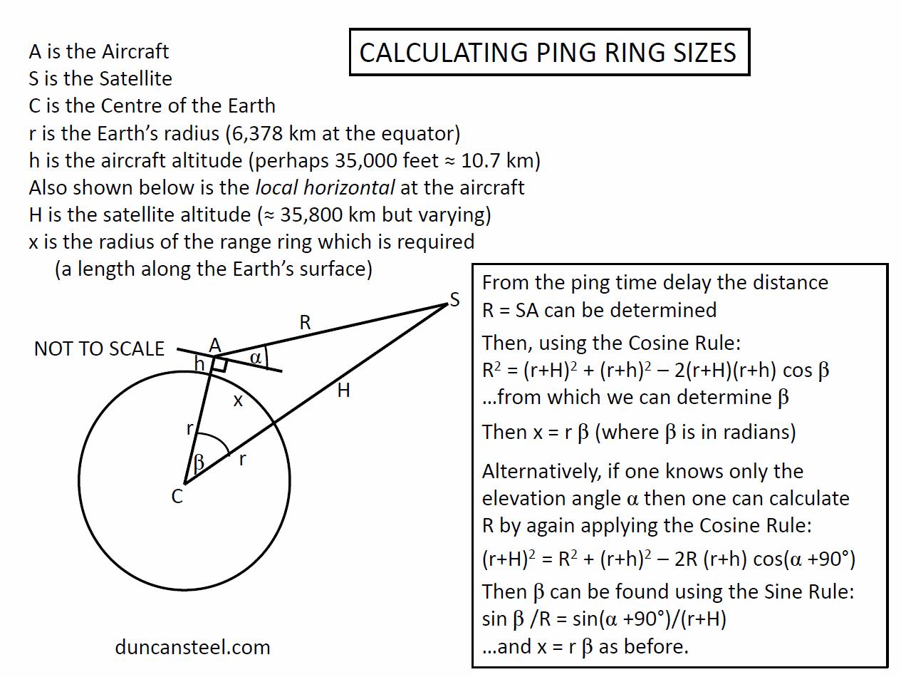 http://www.duncansteel.com/wp-content/uploads/2014/04/Geometry.png