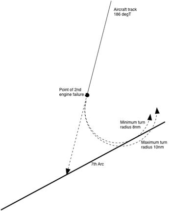 Anderson Fig3