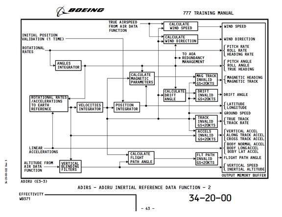 index of wp content uploads 2015 12 rh duncansteel com Rain Bird ESP-TM Manual AirData Unit