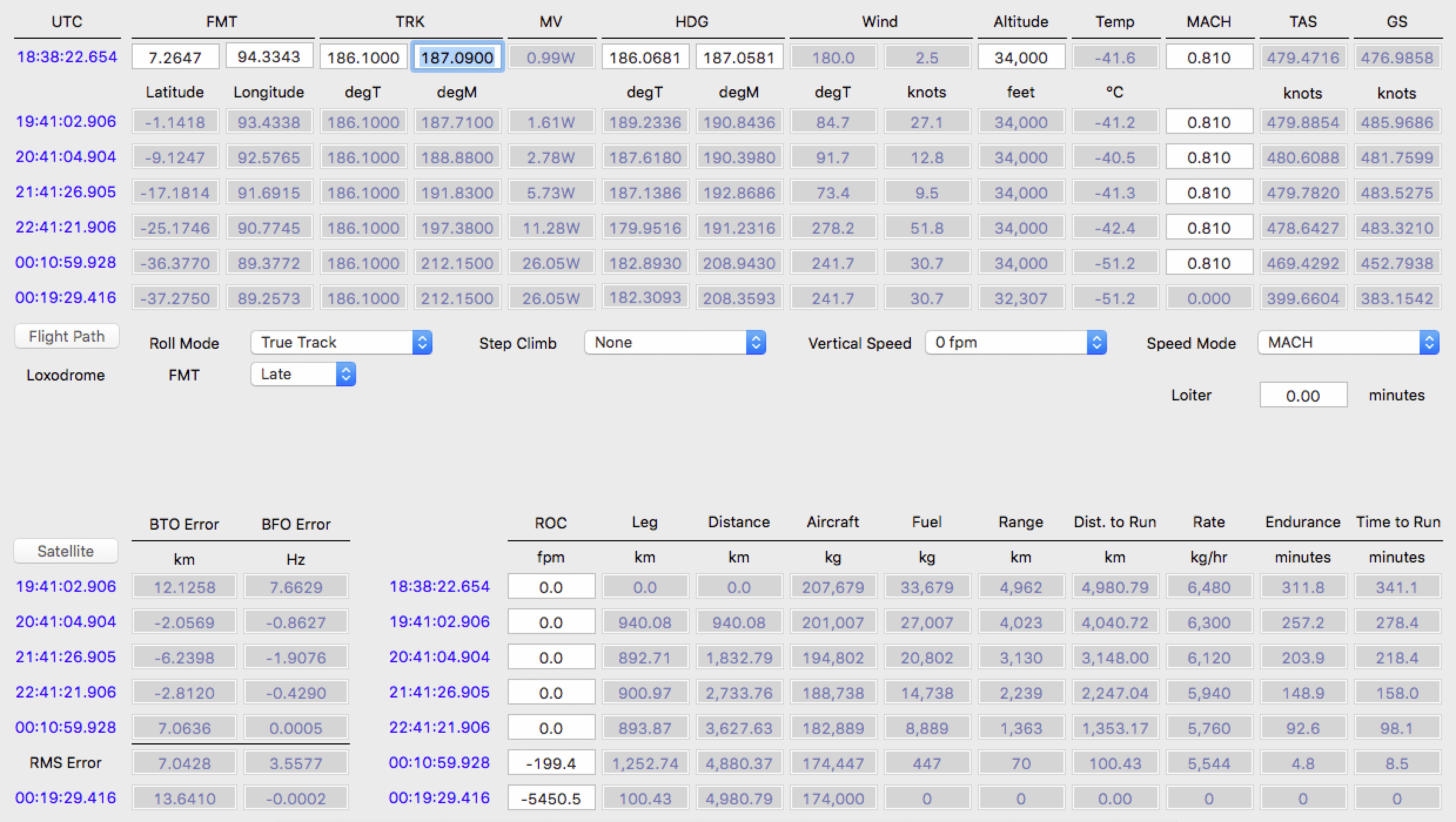 OuEstMH370_table_3