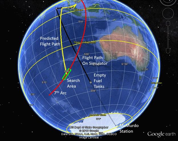 Flight_paths